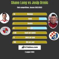 Shane Long vs Josip Drmic h2h player stats