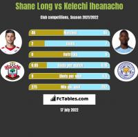 Shane Long vs Kelechi Iheanacho h2h player stats