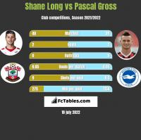 Shane Long vs Pascal Gross h2h player stats