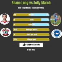 Shane Long vs Solly March h2h player stats