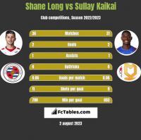 Shane Long vs Sullay Kaikai h2h player stats