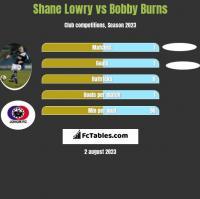 Shane Lowry vs Bobby Burns h2h player stats
