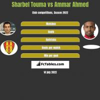 Sharbel Touma vs Ammar Ahmed h2h player stats