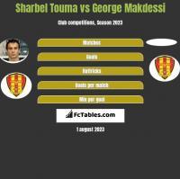 Sharbel Touma vs George Makdessi h2h player stats