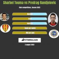 Sharbel Touma vs Predrag Randjelovic h2h player stats