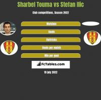 Sharbel Touma vs Stefan Ilic h2h player stats