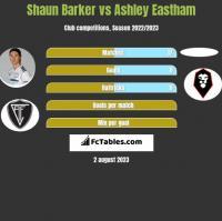 Shaun Barker vs Ashley Eastham h2h player stats