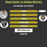 Shaun Barker vs Damian McCrory h2h player stats