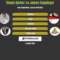Shaun Barker vs James Coppinger h2h player stats
