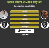 Shaun Barker vs John Brayford h2h player stats