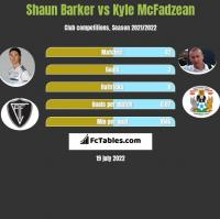 Shaun Barker vs Kyle McFadzean h2h player stats