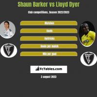 Shaun Barker vs Lloyd Dyer h2h player stats