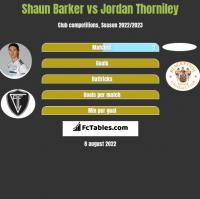 Shaun Barker vs Jordan Thorniley h2h player stats
