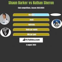 Shaun Barker vs Nathan Sheron h2h player stats