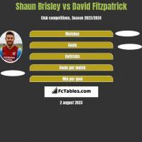 Shaun Brisley vs David Fitzpatrick h2h player stats