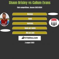 Shaun Brisley vs Callum Evans h2h player stats