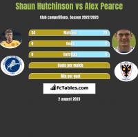 Shaun Hutchinson vs Alex Pearce h2h player stats