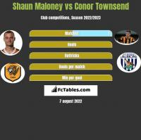 Shaun Maloney vs Conor Townsend h2h player stats