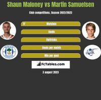 Shaun Maloney vs Martin Samuelsen h2h player stats