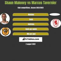 Shaun Maloney vs Marcus Tavernier h2h player stats