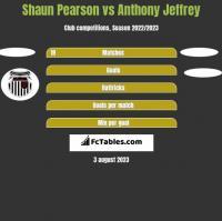 Shaun Pearson vs Anthony Jeffrey h2h player stats