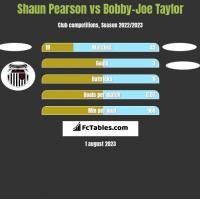 Shaun Pearson vs Bobby-Joe Taylor h2h player stats