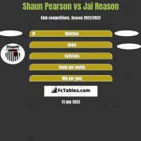 Shaun Pearson vs Jai Reason h2h player stats