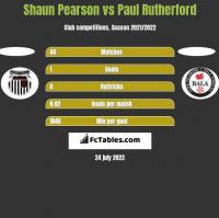 Shaun Pearson vs Paul Rutherford h2h player stats