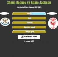 Shaun Rooney vs Adam Jackson h2h player stats