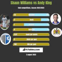 Shaun Williams vs Andy King h2h player stats