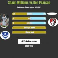 Shaun Williams vs Ben Pearson h2h player stats