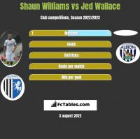 Shaun Williams vs Jed Wallace h2h player stats