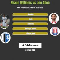 Shaun Williams vs Joe Allen h2h player stats