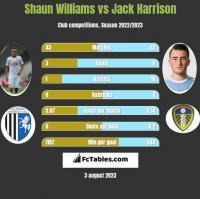 Shaun Williams vs Jack Harrison h2h player stats