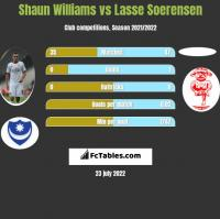 Shaun Williams vs Lasse Soerensen h2h player stats
