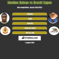 Sheldon Bateau vs Brecht Capon h2h player stats