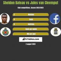 Sheldon Bateau vs Jules van Cleemput h2h player stats