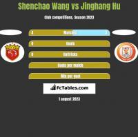 Shenchao Wang vs Jinghang Hu h2h player stats