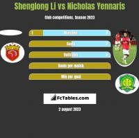 Shenglong Li vs Nicholas Yennaris h2h player stats