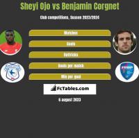 Sheyi Ojo vs Benjamin Corgnet h2h player stats