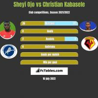 Sheyi Ojo vs Christian Kabasele h2h player stats