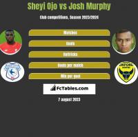 Sheyi Ojo vs Josh Murphy h2h player stats