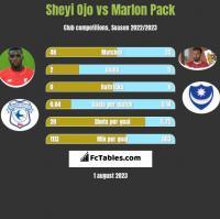 Sheyi Ojo vs Marlon Pack h2h player stats