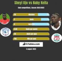 Sheyi Ojo vs Naby Keita h2h player stats