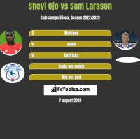 Sheyi Ojo vs Sam Larsson h2h player stats