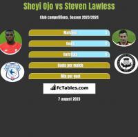 Sheyi Ojo vs Steven Lawless h2h player stats