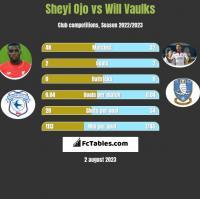 Sheyi Ojo vs Will Vaulks h2h player stats