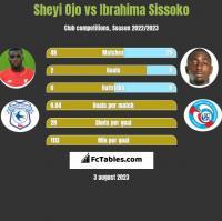 Sheyi Ojo vs Ibrahima Sissoko h2h player stats