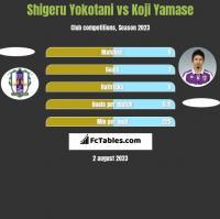 Shigeru Yokotani vs Koji Yamase h2h player stats