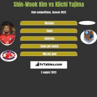 Shin-Wook Kim vs Kiichi Yajima h2h player stats